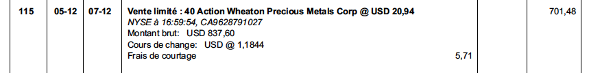 Prise benefices Wheaton Precious Metals