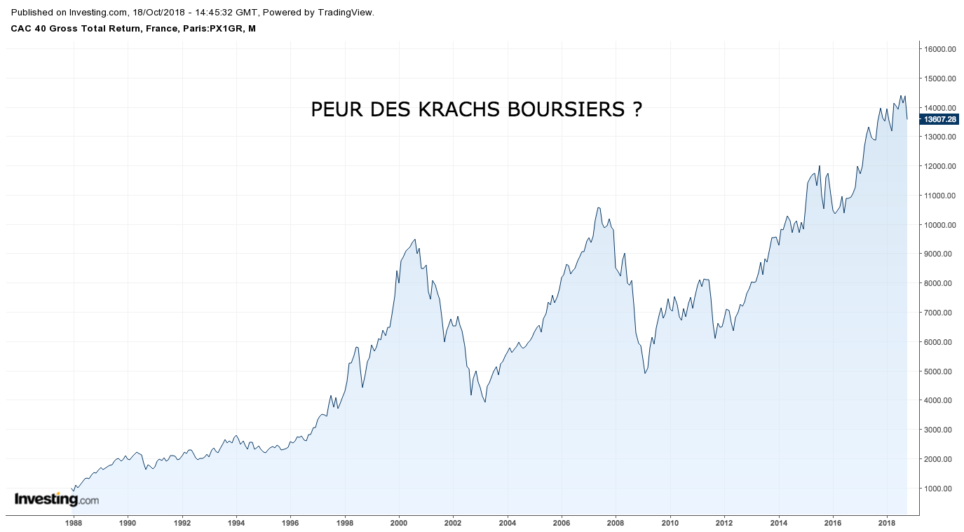 actions cac 40 dividendes reinvestis